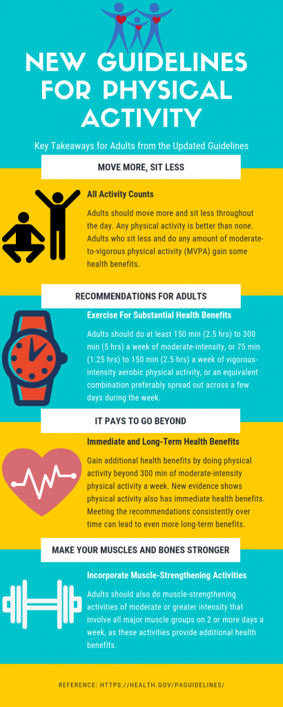 new-physical-activity-guidelines